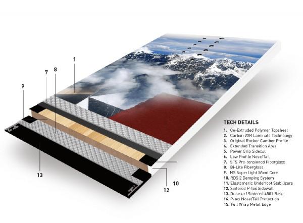 SNOWTROOPER Snowboard 2022