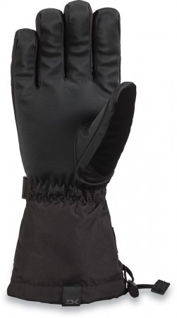 TITAN GORE-TEX Handschuh 2021 black